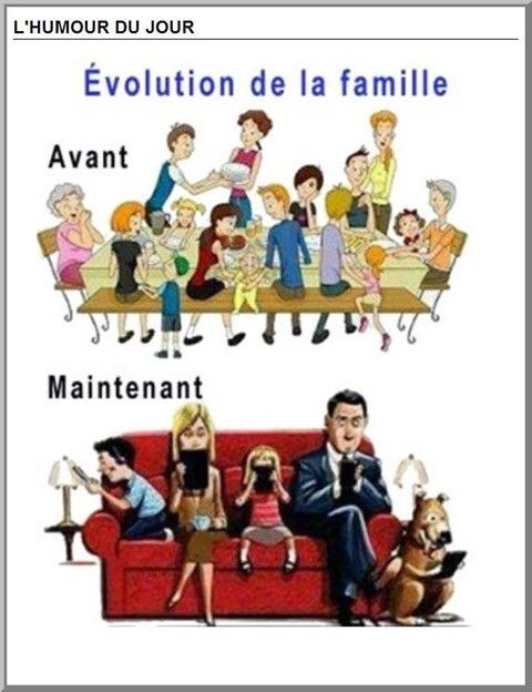 Evolution de la famille